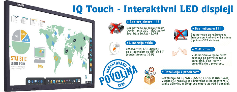 IQ Touch